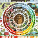 <b>Free BBC Great British Year Poster</b>