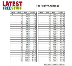 The Penny Challenge – Save £667 In A Year!