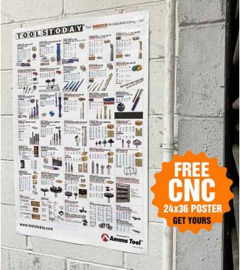 Free Tools Poster (Worth £5)